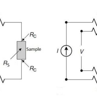 Illustration of physical vapor deposition method [10