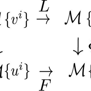 (PDF) Dynamics in fractal spaces