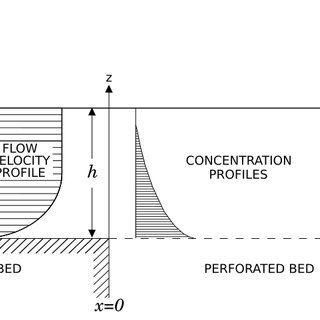 (PDF) Residual-based variational multiscale simulation of