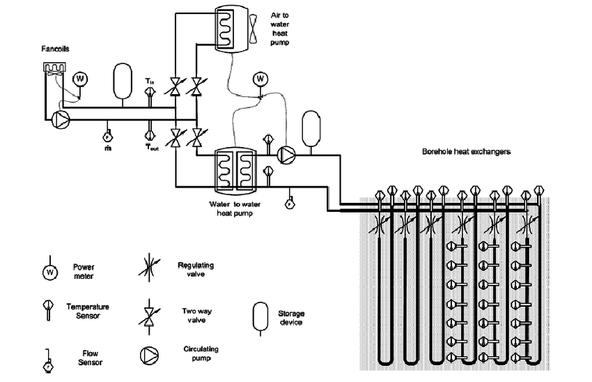 GeoCool schematic diagram. The air to water heat pump and
