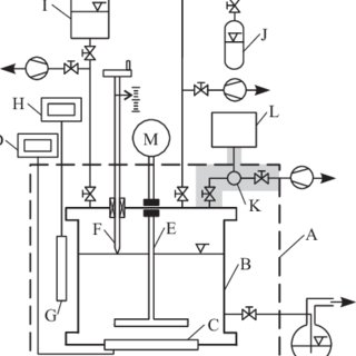 (PDF) Solubility of Gases in Ionic Liquids, Aqueous