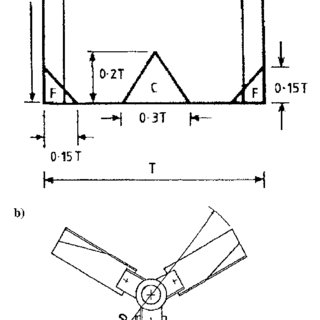 (a) An ABEC 'elephant ear' impeller (used down-pumping