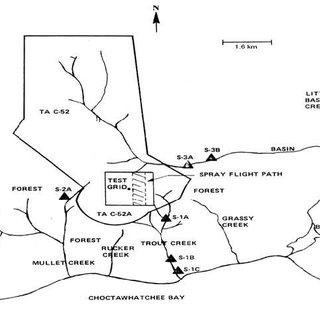 Figure 6.7 The ground test arrays on Test Area C-52A