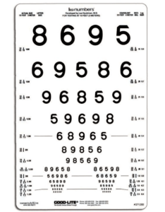 back of peri vision screening chart with lea numbers also download rh researchgate