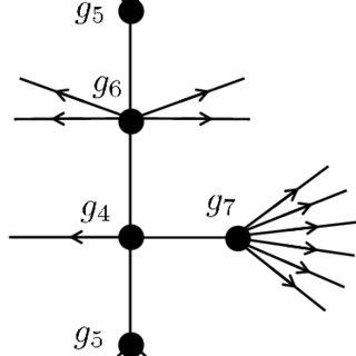 (PDF) Non Relativistic Limit of Integrable QFT and Lieb