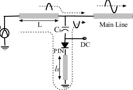 Tunnel Diode Pulse Generator Schematic