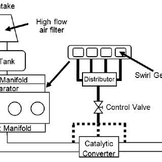 (PDF) Characteristics of K3-VEI4 engine performance using