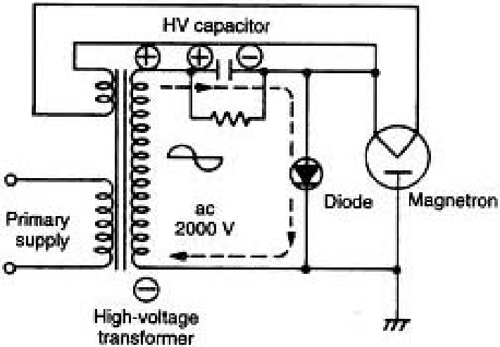 A figure of electric circuit diagram of microwave