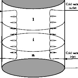 Schematic Diagram of UC Merced Chilled Water System