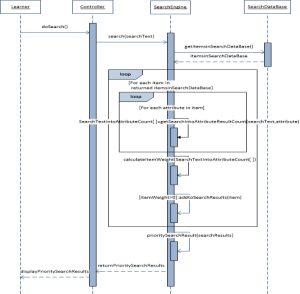 UML sequence diagram for search engine | Download