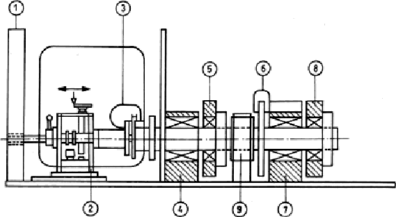 Schematic of Krauss testing machine for tribo-performance