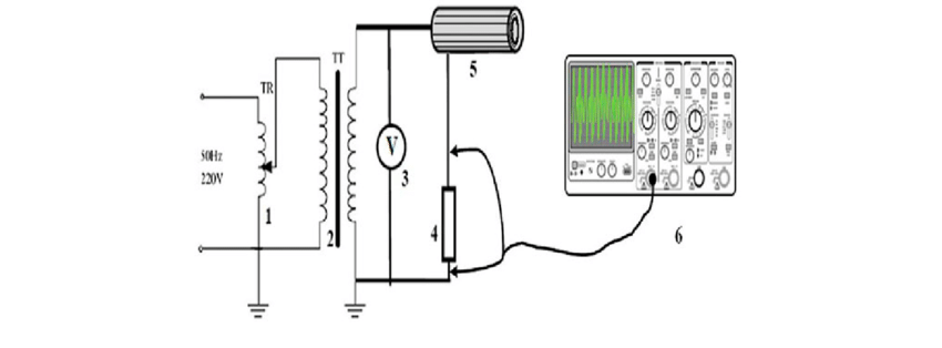 Electrical circuit of the DBD generator. (1) Auto