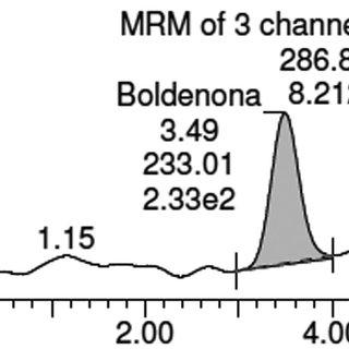(PDF) Liquid Chromatography/Tandem Mass Spectrometry