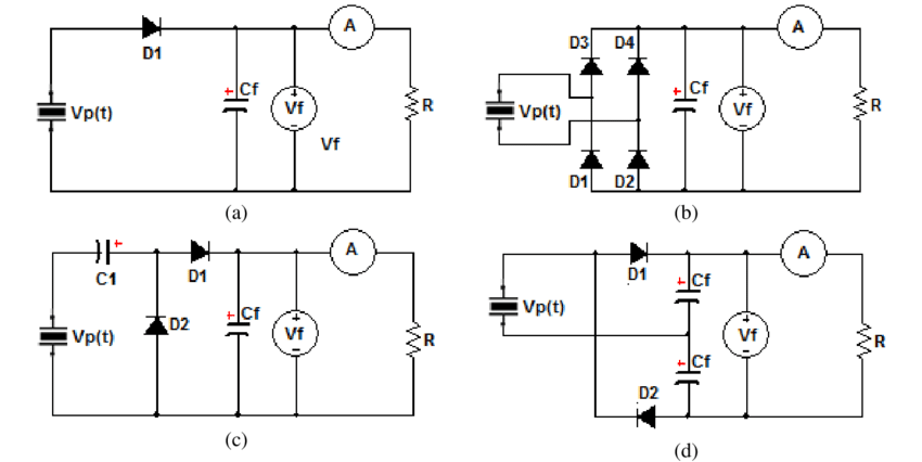 AC-DC converter (a) Half-wave rectifier (b) Full-wave