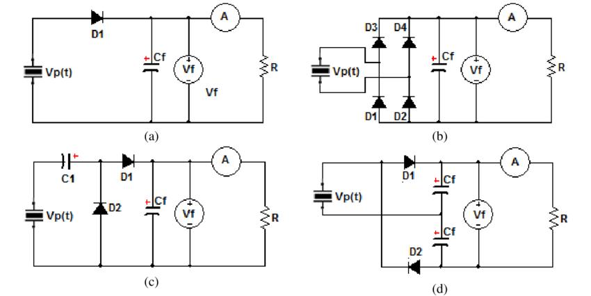 AC-DC converter (a) Half-wave rectifier (b) Full-wave