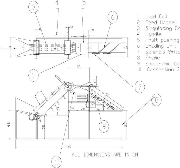 Schematic diagram of Electronic weight grader for sapota