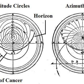 (PDF) The Science of al-Biruni