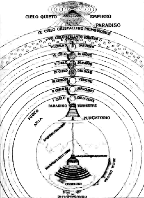 small resolution of the world of divine comedy as shown by michelangelo caetani duca di download scientific diagram