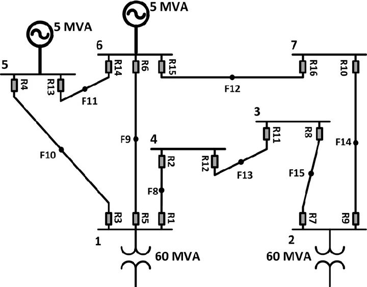 Power distribution system of the IEEE 14-bus system under