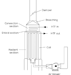 furnace schematic diagram wiring diagram list basic furnace schematic [ 850 x 1047 Pixel ]