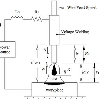 lincoln electric welder wiring diagram for dune mand great installation of pdf power quality analysis gas metal arc welding process rh researchgate net
