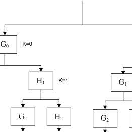 (PDF) Automatic detection of blood versus non-blood