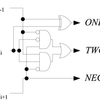 Realization of a periodical radix-4 Booth encoder