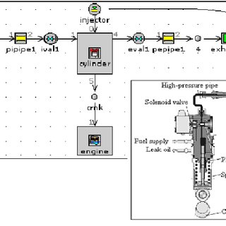 (PDF) Effect of Injector Nozzle Holes on Diesel Engine