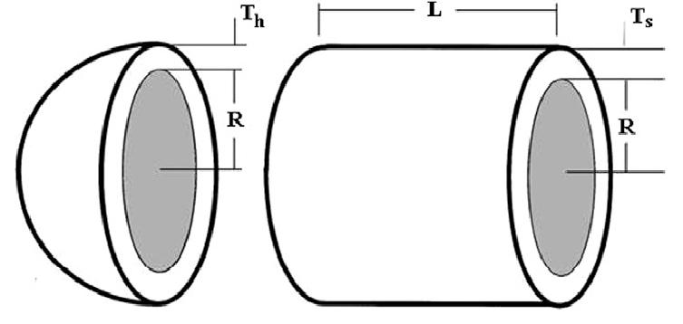 Schematic of the pressure vessel design problem