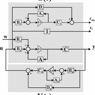 (PDF) Multi-Objective Robust Active Vibration Control of
