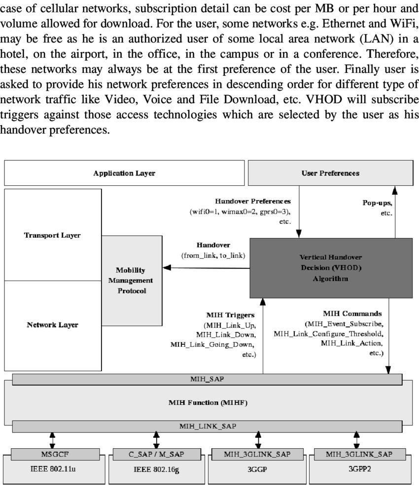 medium resolution of block diagram of proposed crosslayer solution for handover management