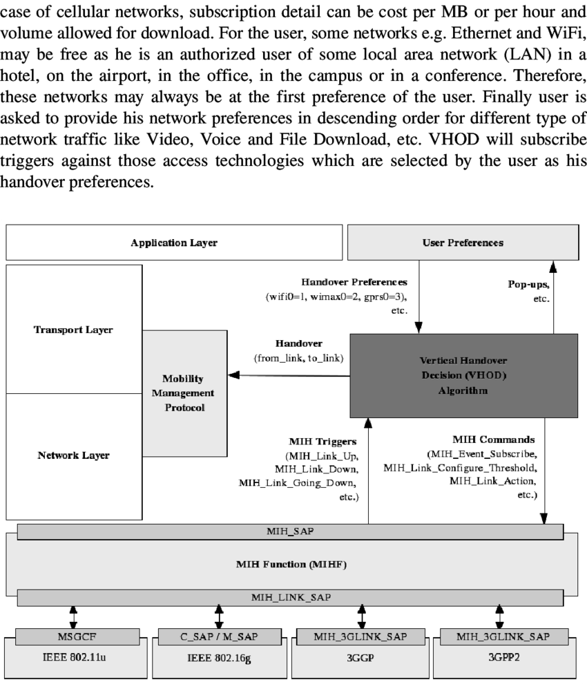 hight resolution of block diagram of proposed crosslayer solution for handover management