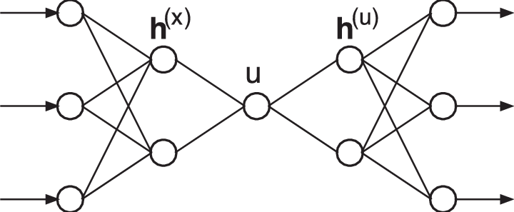 A schematic diagram of the NN model for calculating