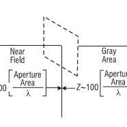 (PDF) DESIGN of OPTICAL SYSTEMS using HYBRID OPTICS