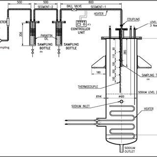 (PDF) Studies on Geometrical Effect on Sodium Aerosol