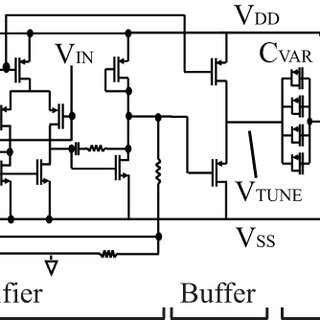 (PDF) Wireless Transmission of Cardiac Action Potentials