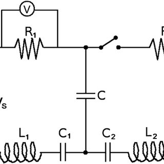Coupled RLC circuit to simulate Fano interference