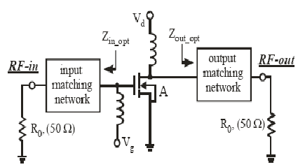 Schematic of a single-ended Class AB power amplifier [8