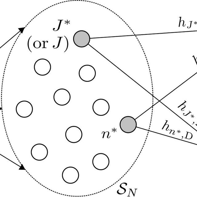 (PDF) Opportunistic Relaying and Random Linear Network