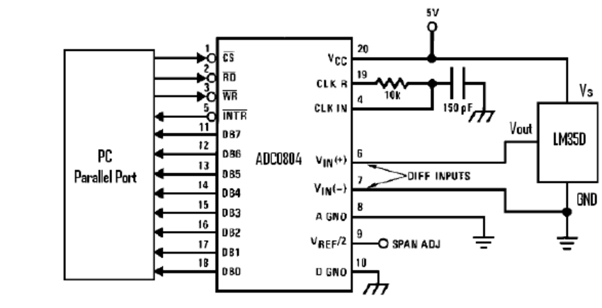 Circuit diagram of the temperature sensor with ADC