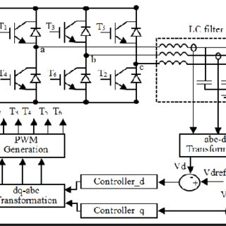 (PDF) Performance Evaluation of Two-Level Photovoltaic