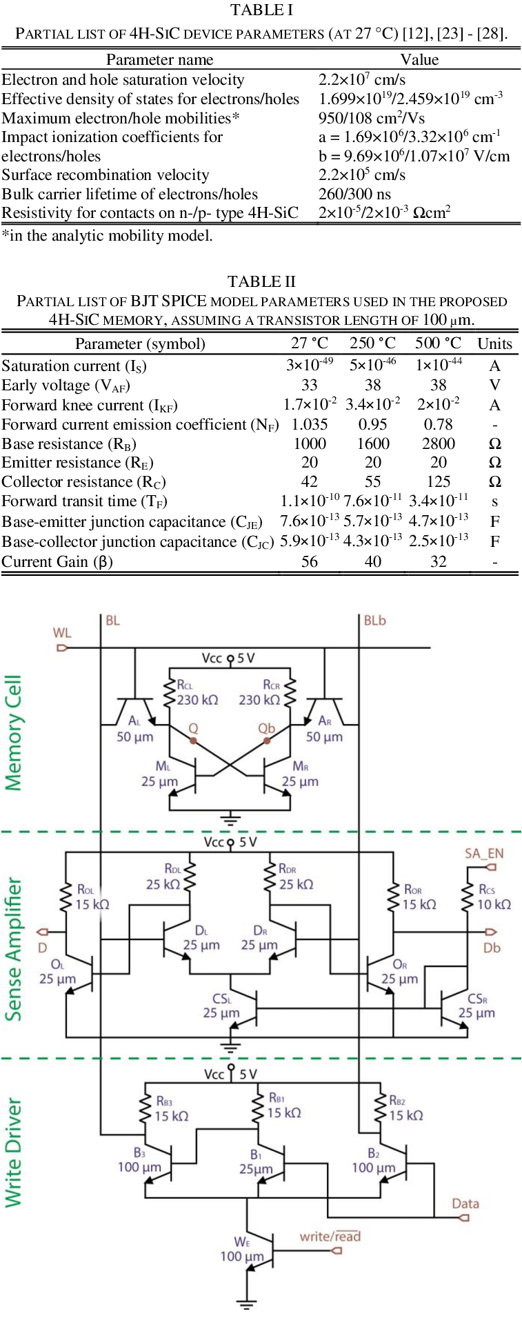 hight resolution of the overall circuit diagram of an optimized 4h sic 4t sram column including input
