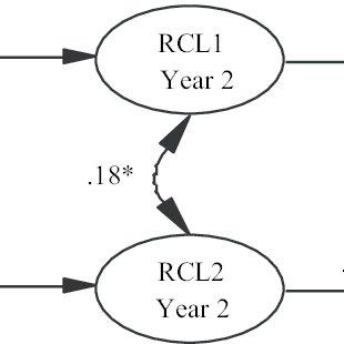 (PDF) Development of Adolescent Reading Comprehension in