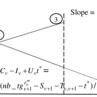 (PDF) Efficient Insertion Heuristic Algorithms for Multi