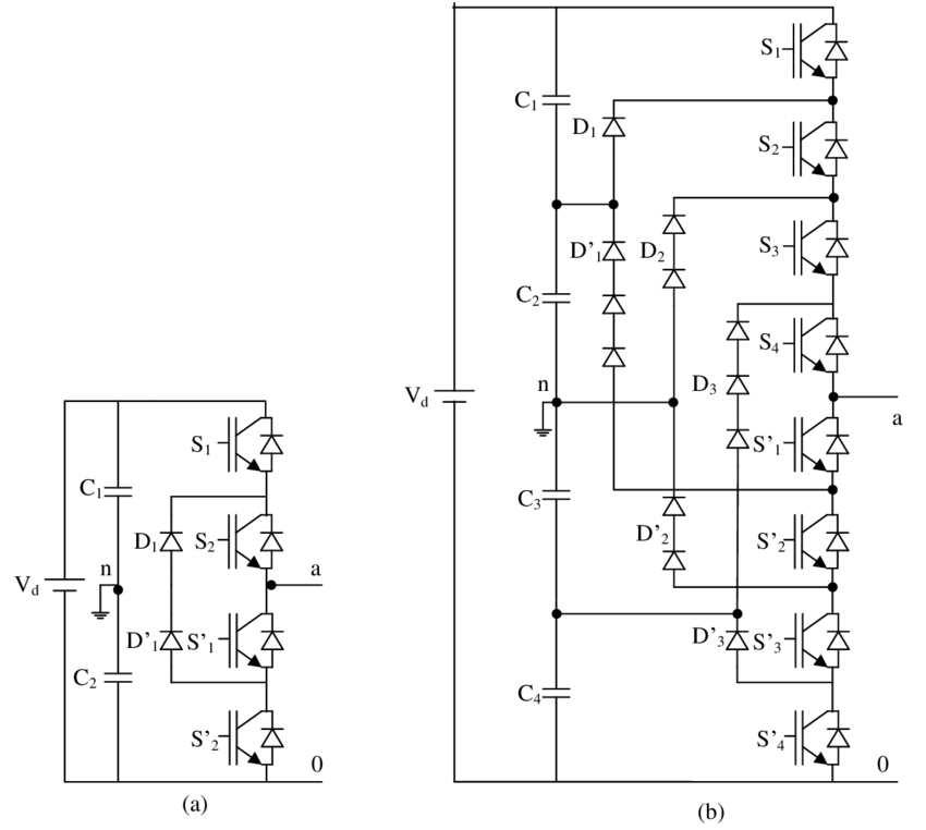 10: Diode-clamped multilevel inverter schematic diagram (a