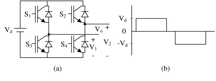 CHB circuit (a) single H-bridge inverter with single DC