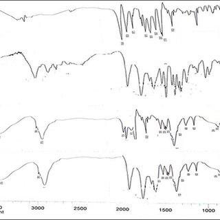 (PDF) Design and characterization of zaltoprofen