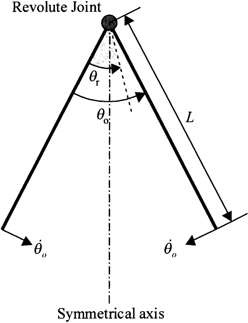 Schematic diagram of the simple revolute-joint problem