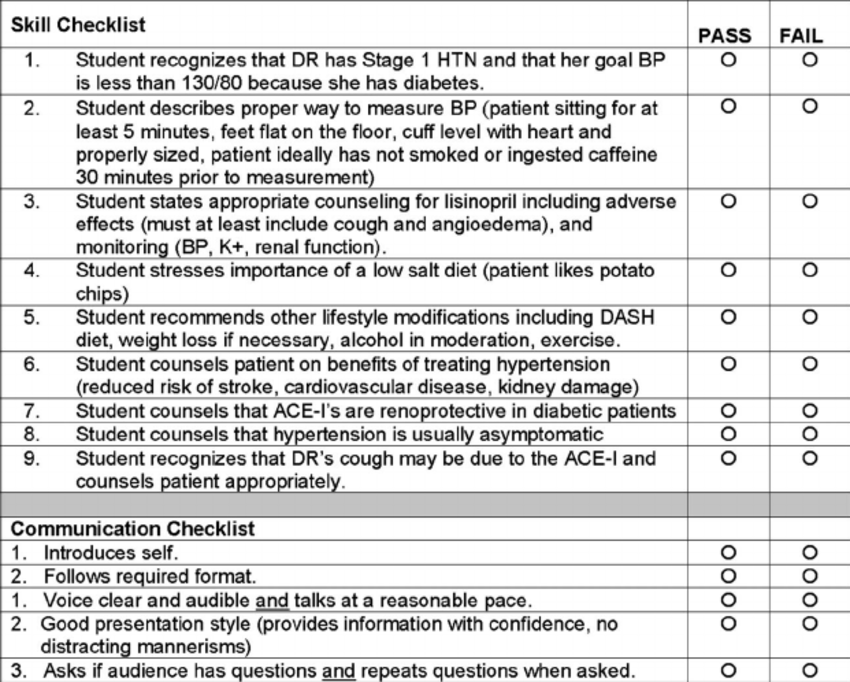Example Checklist Used To Assess Pharmacy Students' Case