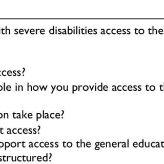 (PDF) Providing Students With Severe Disabilities Access